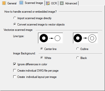 Raster to Vector conversion setting